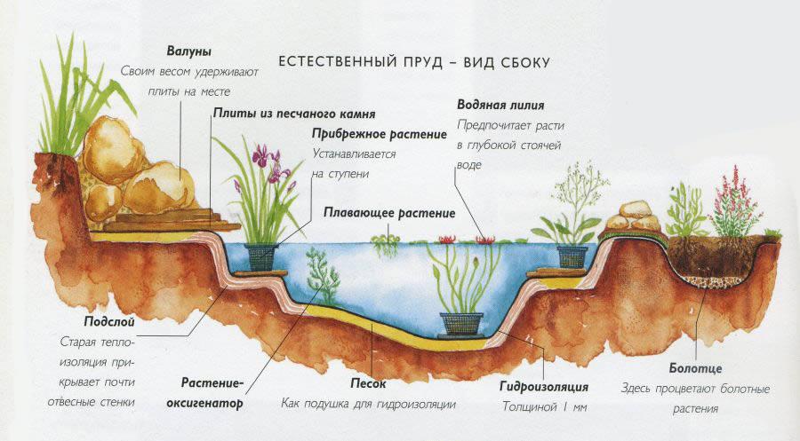 Мягкая кровля минеральные воды