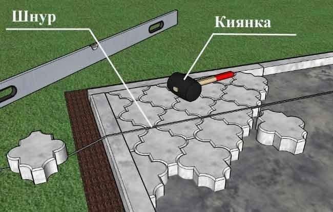 Пластификатор для бетона своими руками для плитки фото 17
